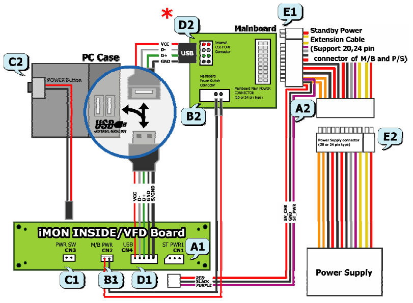 imon vfd vfd kilokat7's mythtv notes vfd control panel wiring diagram at gsmx.co